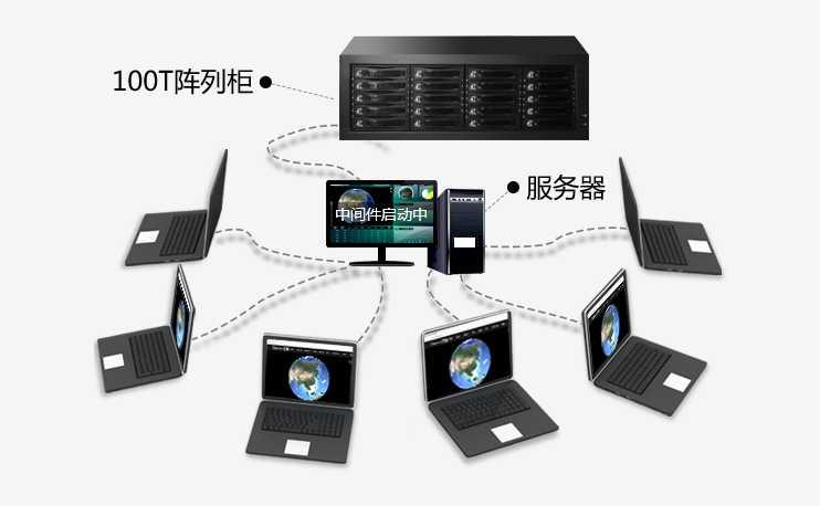 《水经注三维离线地球系统》有哪些电脑硬件配置