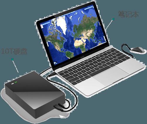 全国离线谷歌卫星地图二维GIS系统