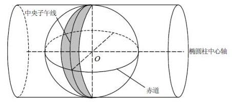 11西安80坐标系投影原理.jpg