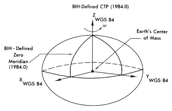 1WGS84椭球体.jpg