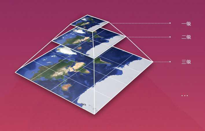 谷歌卫星影像金字塔分块下载原理说明