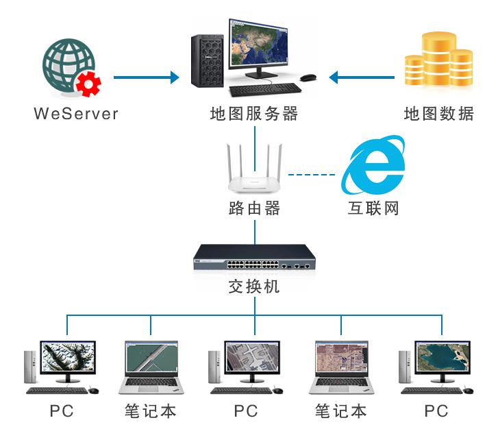 01系统的构成.jpg