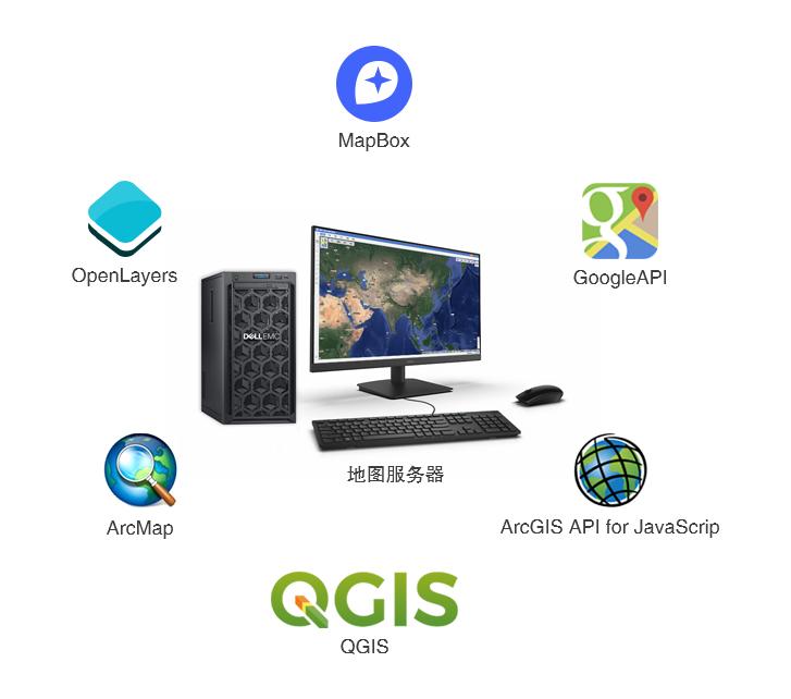 06地图显示客户端GIS平台.jpg